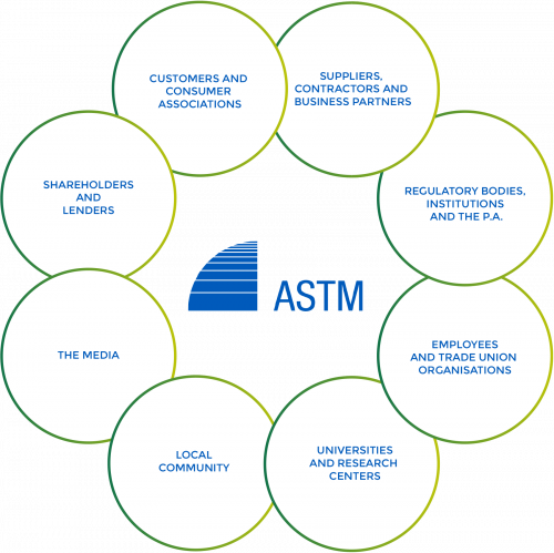 Stakeholder-ASTM-en